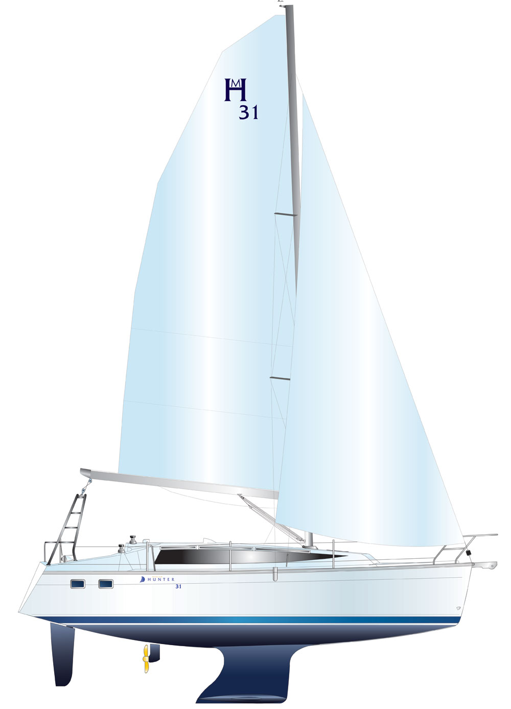 Hull Profile